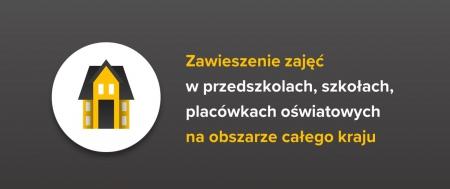 Zawieszenie zajęć dydaktyczno - wychowawczych do dnia 25 marca 2020 roku